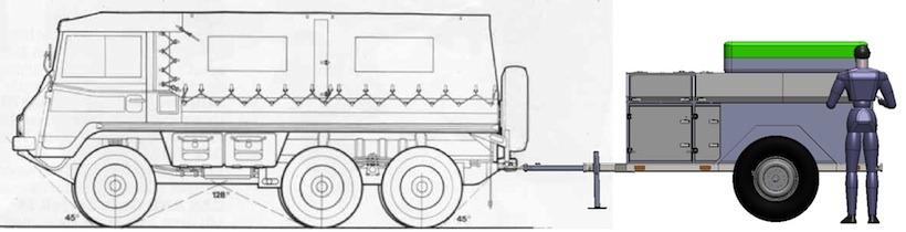 trailer behind pinzgaeur